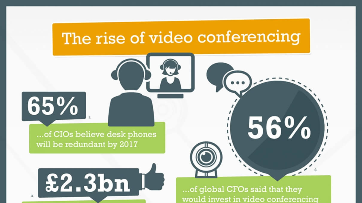 The Rise of Video Conferencing [INFOGRAPHIC]