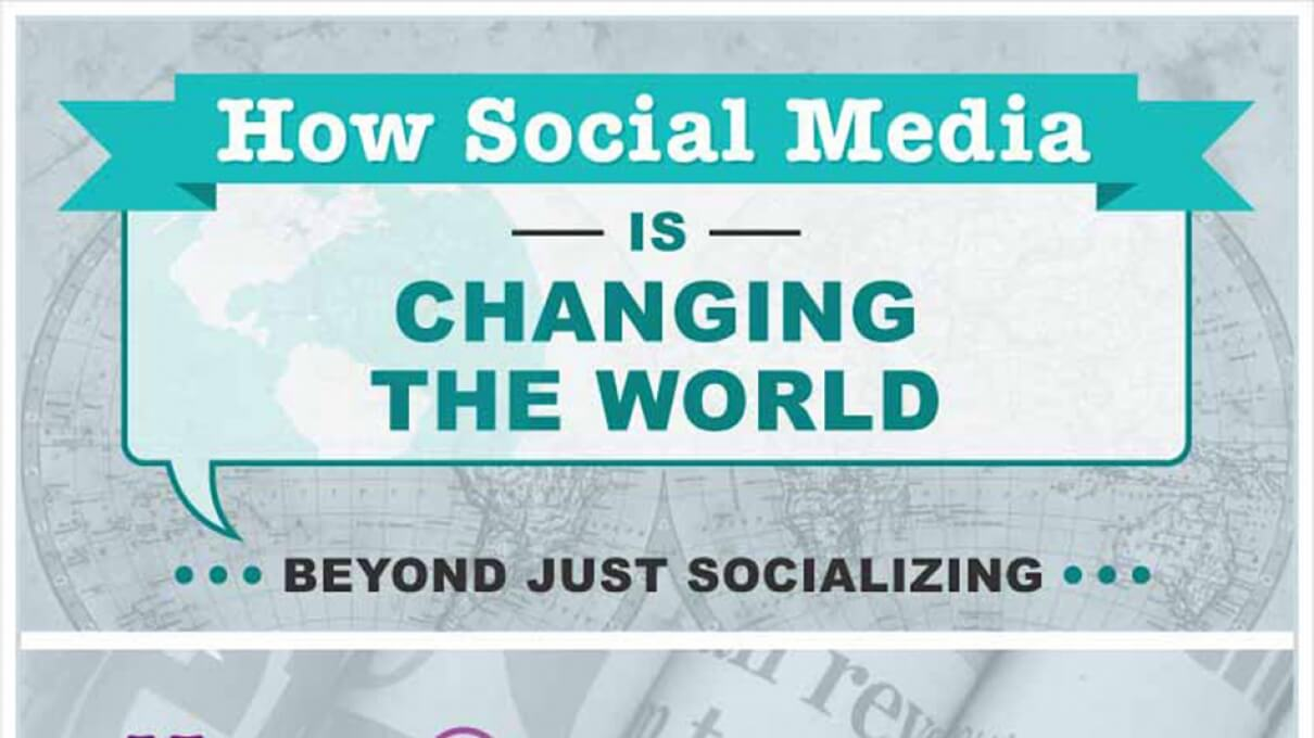How Social Media Is Changing The World [INFOGRAPHIC]