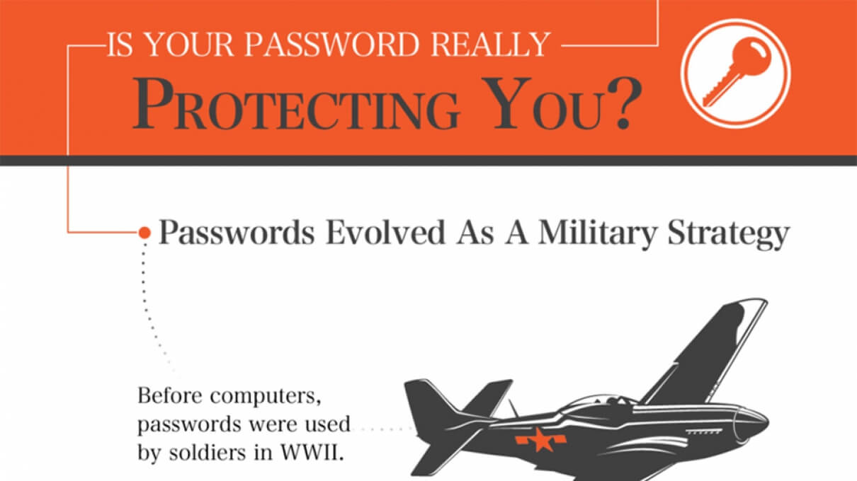 Is Your Password Really Protecting You? [INFOGRAPHIC]