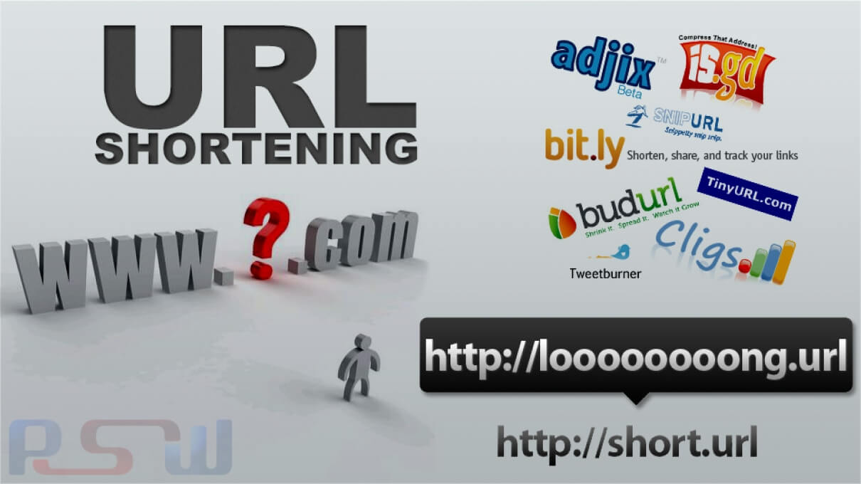 A Short Guide to Shortening those Pesky-Long URLs